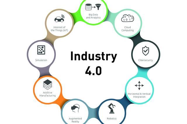 Industria 4.0: il futuro è alle porte