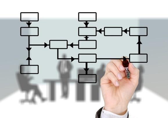 L'importanza della gestione delle competenze all'interno nell'impresa